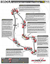 IMOLA TRACK GUIDE MAP