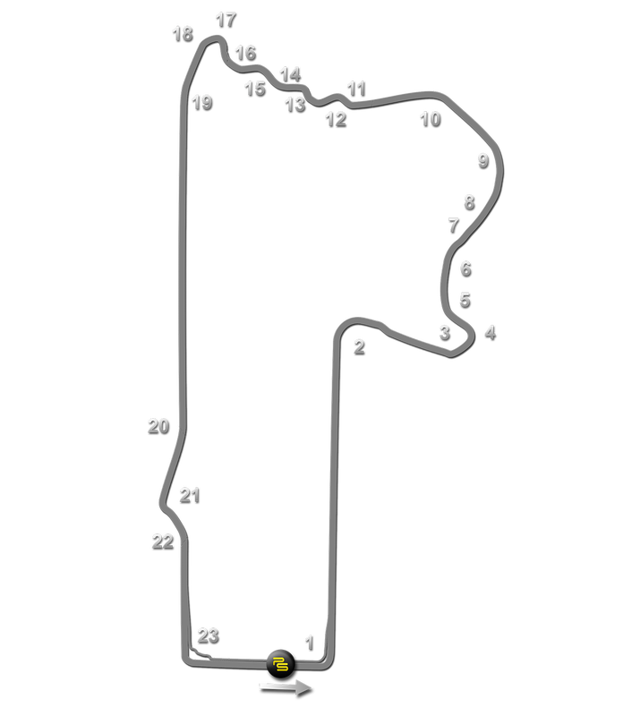 Mount Panorama Track Guide Map