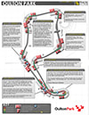 Oulton Park Track Guide Map